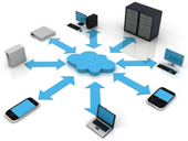 eOrder elektroninių užsakymų valdymo sistema